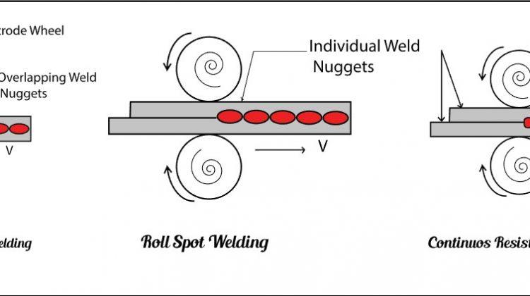 Seam Welding Process Application Seam Welding Vs Spot Welding